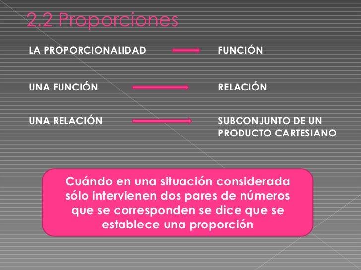 2.2 Proporciones LA PROPORCIONALIDAD FUNCIÓN UNA FUNCIÓN RELACIÓN UNA RELACIÓN SUBCONJUNTO DE UN PRODUCTO CARTESIANO Cuánd...