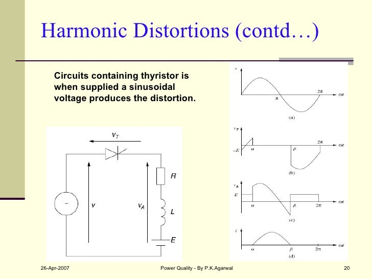 Harmonic Distortions (contd…) Circuits containing thyristor is when supplied a sinusoidal voltage produces the distortion.
