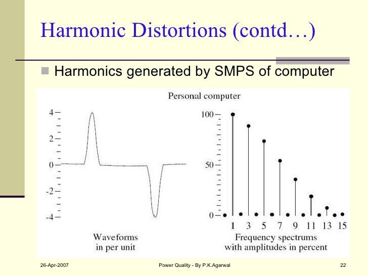 Harmonic Distortions (contd…) <ul><li>Harmonics generated by SMPS of computer </li></ul>