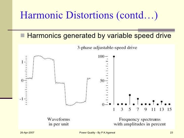 Harmonic Distortions (contd…) <ul><li>Harmonics generated by variable speed drive </li></ul>