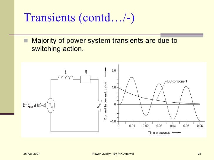 Transients (contd…/-) <ul><li>Majority of power system transients are due to switching action. </li></ul>