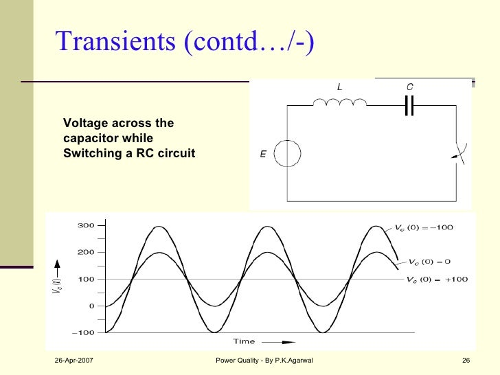 Transients (contd…/-) Voltage across the capacitor while  Switching a RC circuit