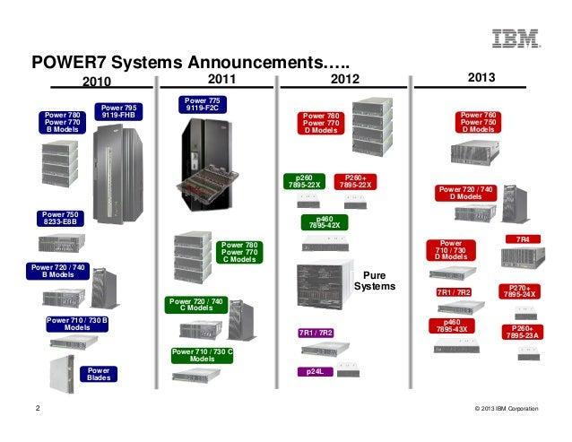 IBM Power roadmap 8 on disney road map, microsoft road map, comptia road map, lego road map, service and product road map, magellan road map, gulf oil road map,