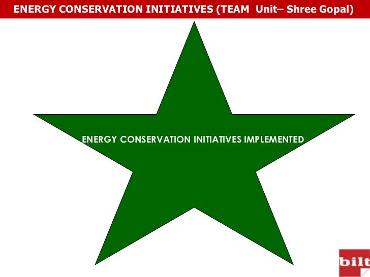 ENERGY CONSERVATION INITIATIVES (TEAM Unit– Shree Gopal)           ENERGY CONSERVATION INITIATIVES IMPLEMENTED
