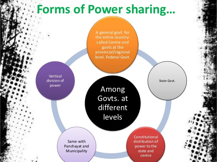 power sharing class 10 project