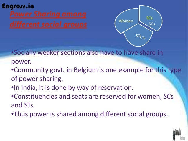 power sharing in india and belgium Latest statistics for purchasing power parities (ppps) and comparative price level (cpl.