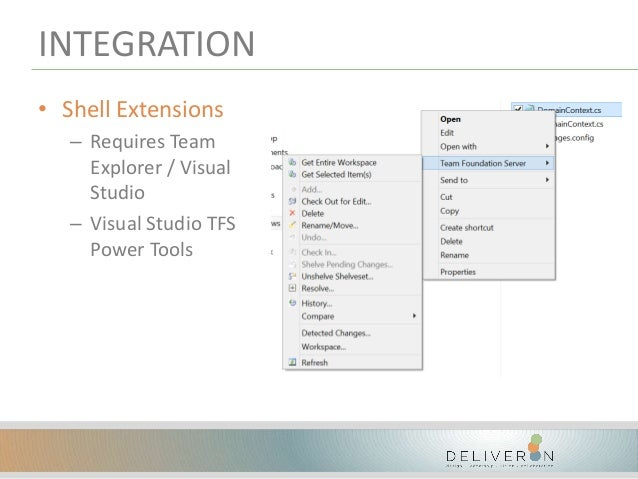 PowerShell and Visual Studio Online / TFS