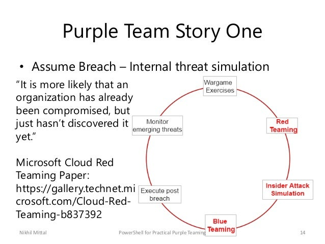 """Purple Team Story One • Assume Breach – Internal threat simulation """"It is more likely that an organization has already bee..."""