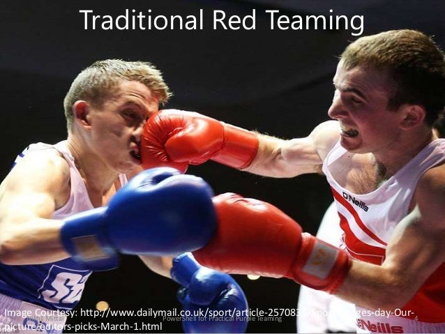 Traditional Red Teaming Image Courtesy: http://www.dailymail.co.uk/sport/article-2570835/Sport-images-day-Our- picture-edi...