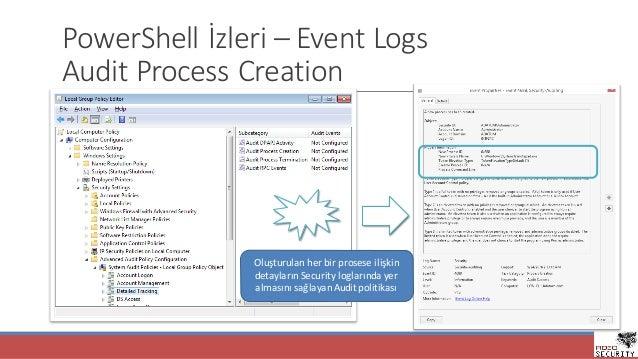 PowerShell İzleri– Event Logs Audit Process Creation 1 Oluşturulanherbirproseseilişkin detaylarınSecurityloglarınd...