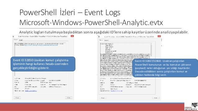 PowerShell İzleri– Event Logs Microsoft-Windows-PowerShell-Analytic.evtx Analyticlogları tutulmayabaşladıktansonraaşağ...