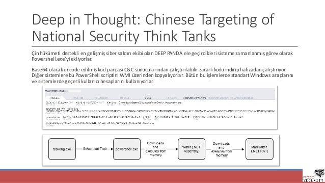 Deep inThought:Chinese Targeting of National SecurityThink Tanks Çinhükümetidestekliengelişmişsibersaldırıekibi...