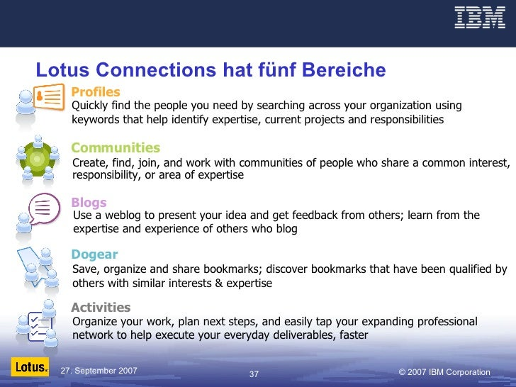 Lotus Connections hat fünf Bereiche Communities Create, find, join, and work with communities of people who share a common...