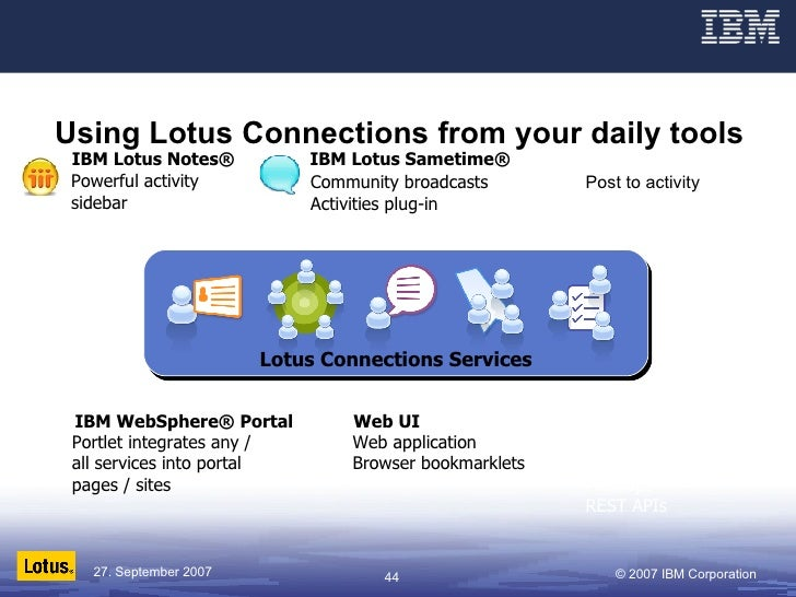 Using Lotus Connections from your daily tools Microsoft® Office™ IBM Lotus Notes® IBM Lotus Sametime® IBM WebSphere® Porta...