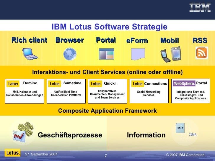 IBM Lotus Software Strategie Information Composite Application Framework Unified Real Time  Collaboration Plattform Portal...