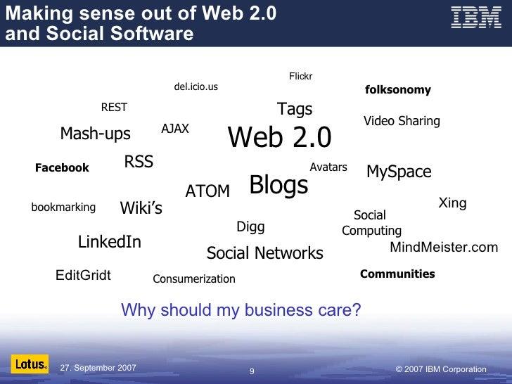 Making sense out of Web 2.0  and Social Software Wiki's Blogs Social Networks AJAX RSS Mash-ups Social  Computing MySpace ...