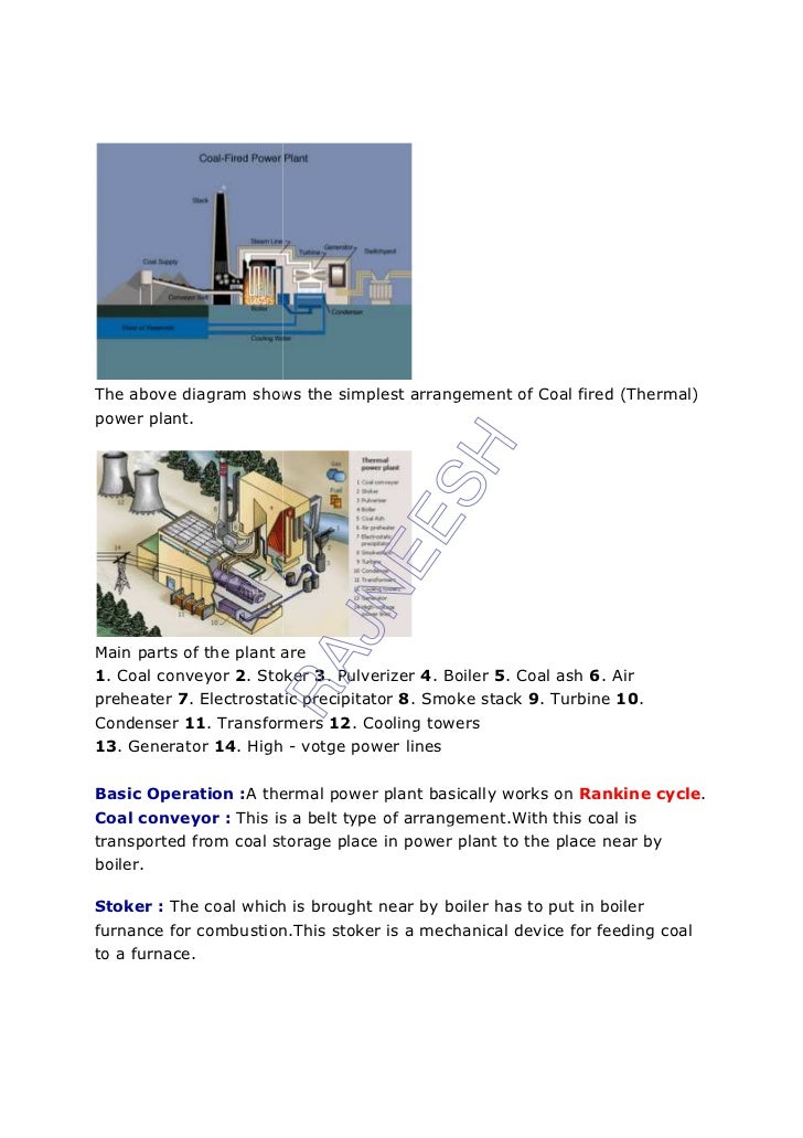 Power Station Or Power Plant And Classification