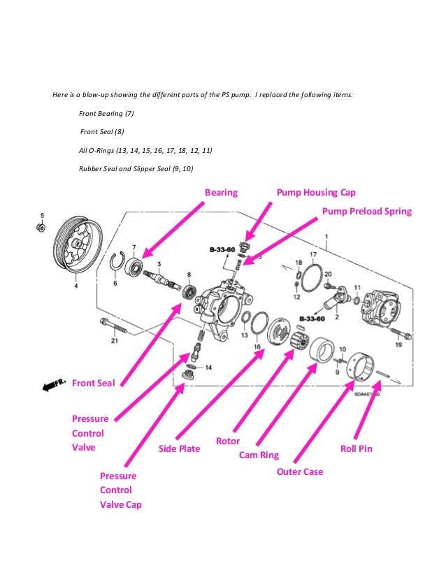 power steering pump rebuild 2 638?cb=1420133420 power steering pump rebuild gm power steering pump diagram at bayanpartner.co