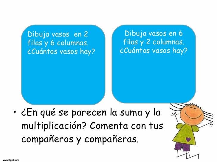 <ul><li>¿En qué se parecen la suma y la multiplicación? Comenta con tus compañeros y compañeras. </li></ul>Dibuja vasos  e...