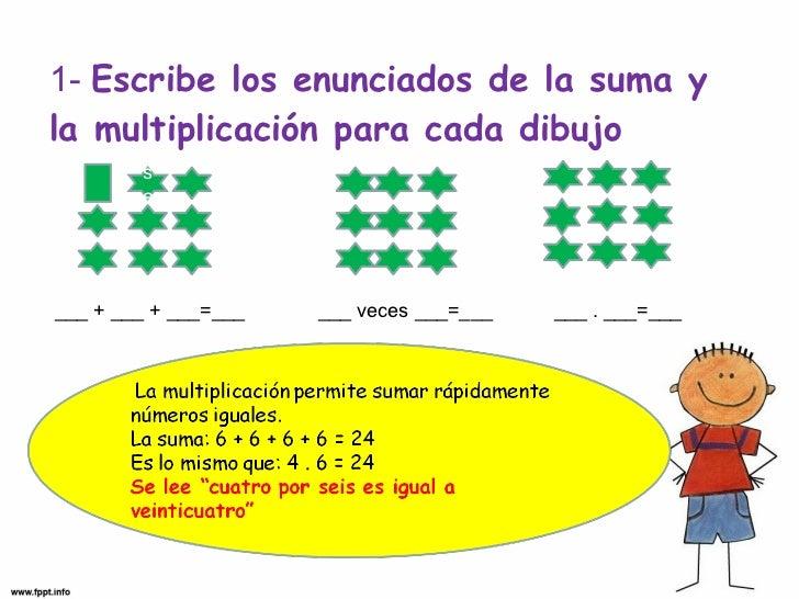 1-   Escribe los enunciados de la suma y la multiplicación para cada dibujo se ___ + ___ + ___=___  ___ veces ___=___  ___...