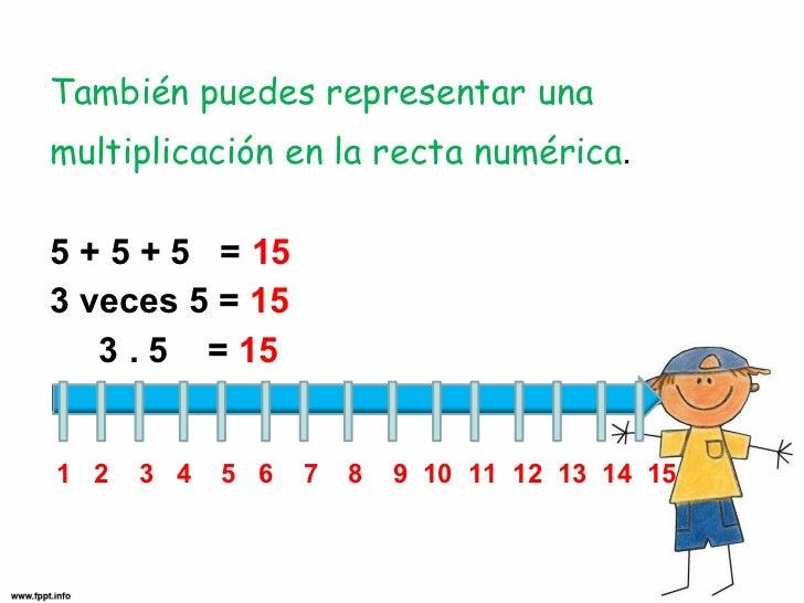 <ul><li>También puedes representar una </li></ul><ul><li>multiplicación en la recta numérica . </li></ul><ul><li>5 + 5 + 5...