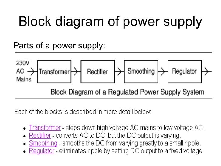 Power supply block diagram wiring diagram power supply power supply block diagram description block diagram of power supplyparts of a power supply ccuart Images