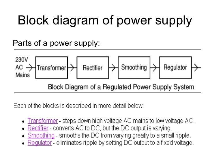 General Block Diagram Of A Power Supply - Wiring Diagram Shw