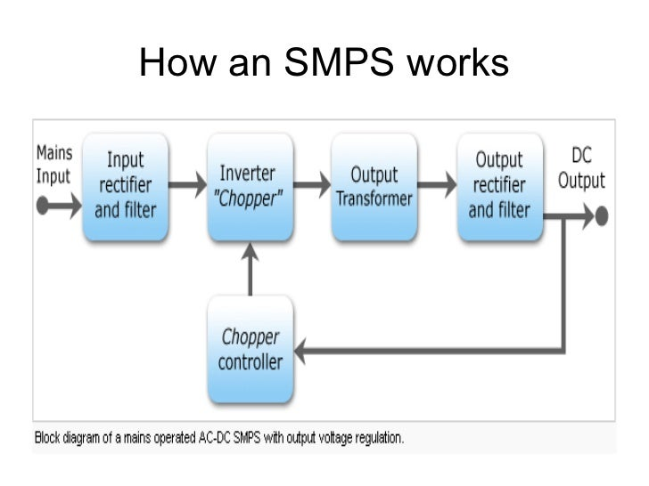 smps block diagram  zen diagram, block diagram