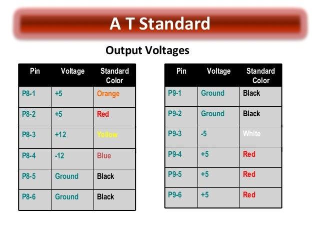 psu wire color codes