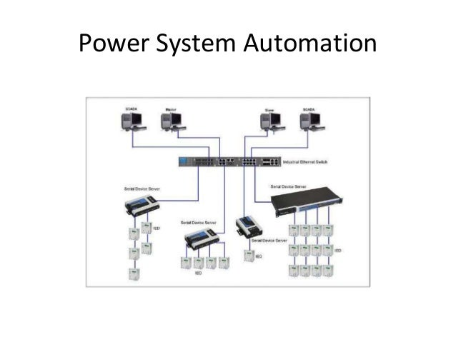 power system automation