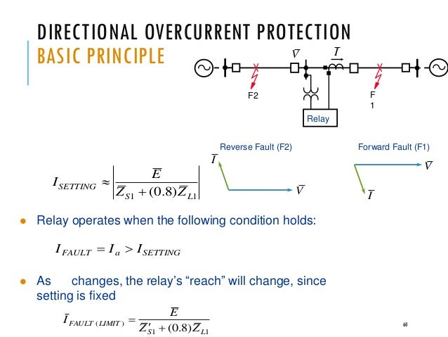 Power System Protection Topic 1 - Basic Principle Of Relay