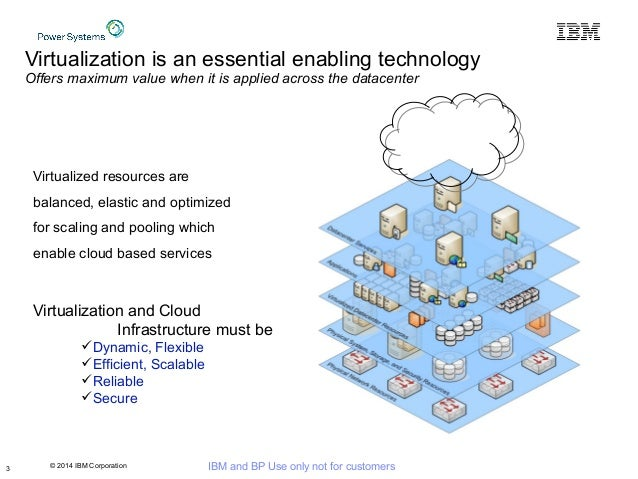 © 2014 IBM Corporation IBM and BP Use only not for customers3 Virtualization is an essential enabling technology Offers ma...