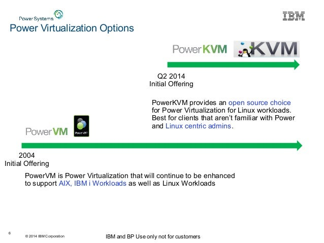 © 2014 IBM Corporation IBM and BP Use only not for customers Power Virtualization Options 6 PowerVM is Power Virtualizatio...