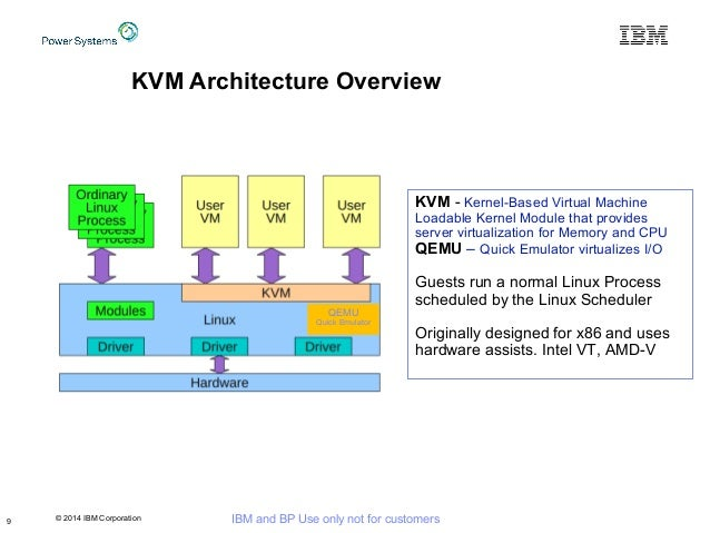 © 2014 IBM Corporation IBM and BP Use only not for customers KVM Architecture Overview 9 KVM - Kernel-Based Virtual Machin...