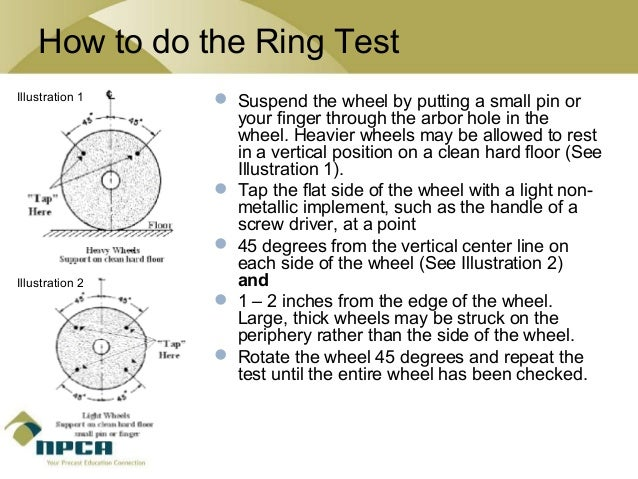 Ring Test To Determine Gender