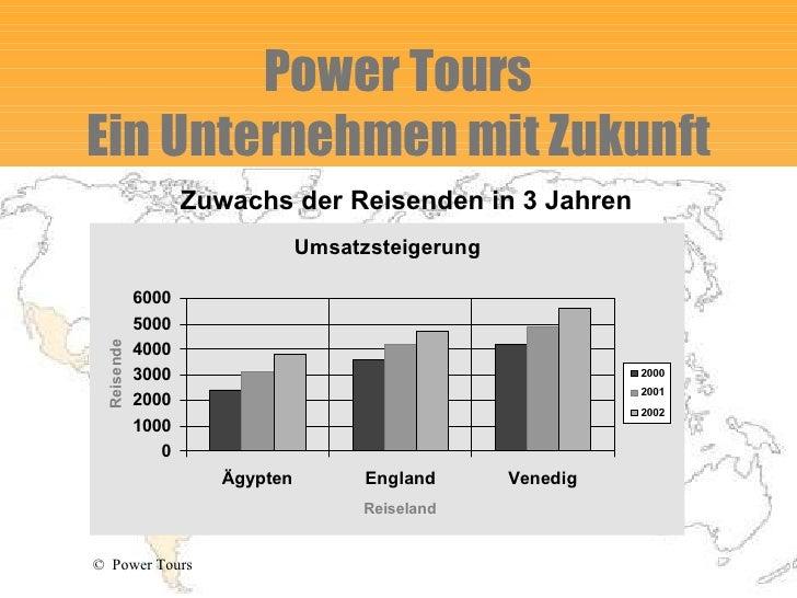 Power Tours Ein Unternehmen mit Zukunft Zuwachs der Reisenden in 3 Jahren