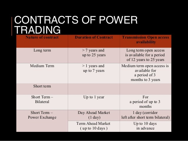 Difference between a Futures Contract and a Forward Contract