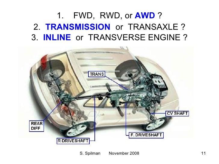 Powertrain Configuration Designs