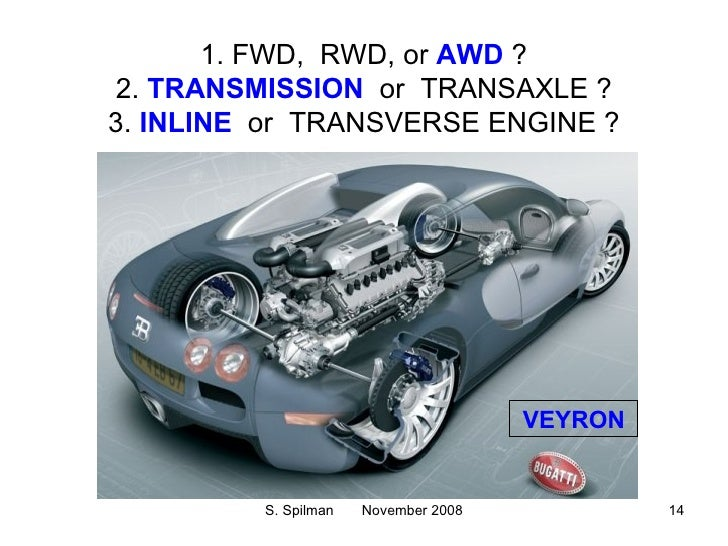 Outback Vs Forester >> Powertrain Configuration Designs