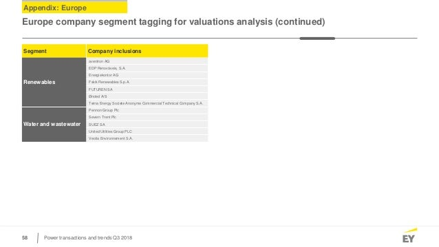 EY Power transactions and trends: Q3 2018