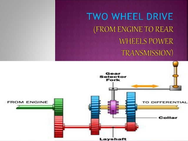 Power transmission in Automobiles