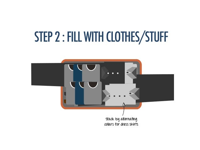 STEP2:FILLWITHCLOTHES/STUFF Stack by alternating collars for dress shirts
