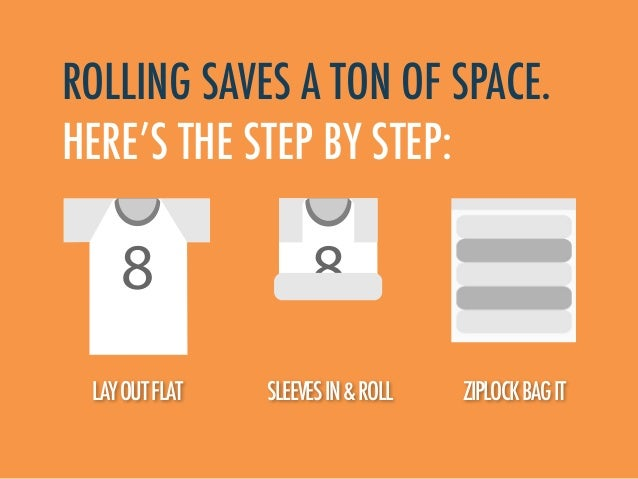 LAYOUTFLAT SLEEVESIN&ROLL ZIPLOCKBAGIT ROLLING SAVES A TON OF SPACE. HERE'S THE STEP BY STEP: