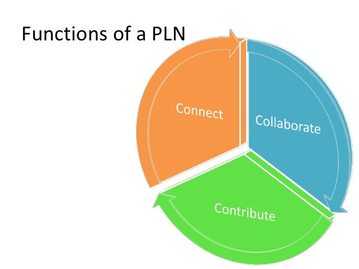 "professional learning networks 10 reasons every teacher needs a professional learning network by teachthought staff what's a professional learning network according to marc-andré lalande, ""a personal learning network is."