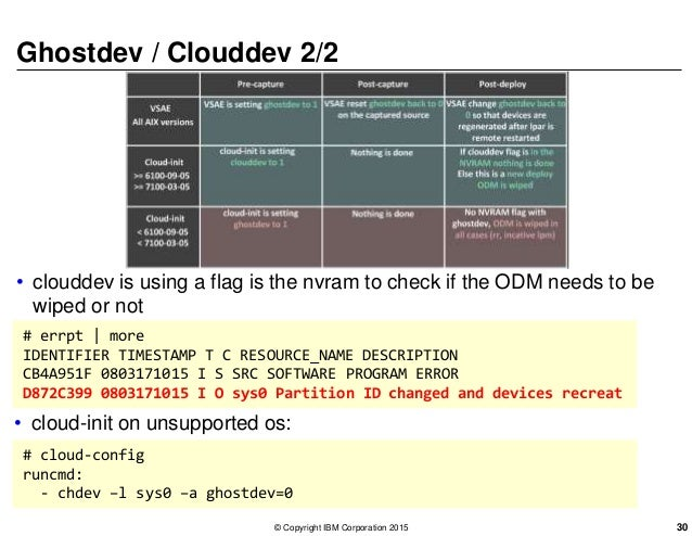 Ghostdev / Clouddev 2/2 • clouddev is using a flag is the nvram to check if the ODM needs to be wiped or not # errpt   mor...
