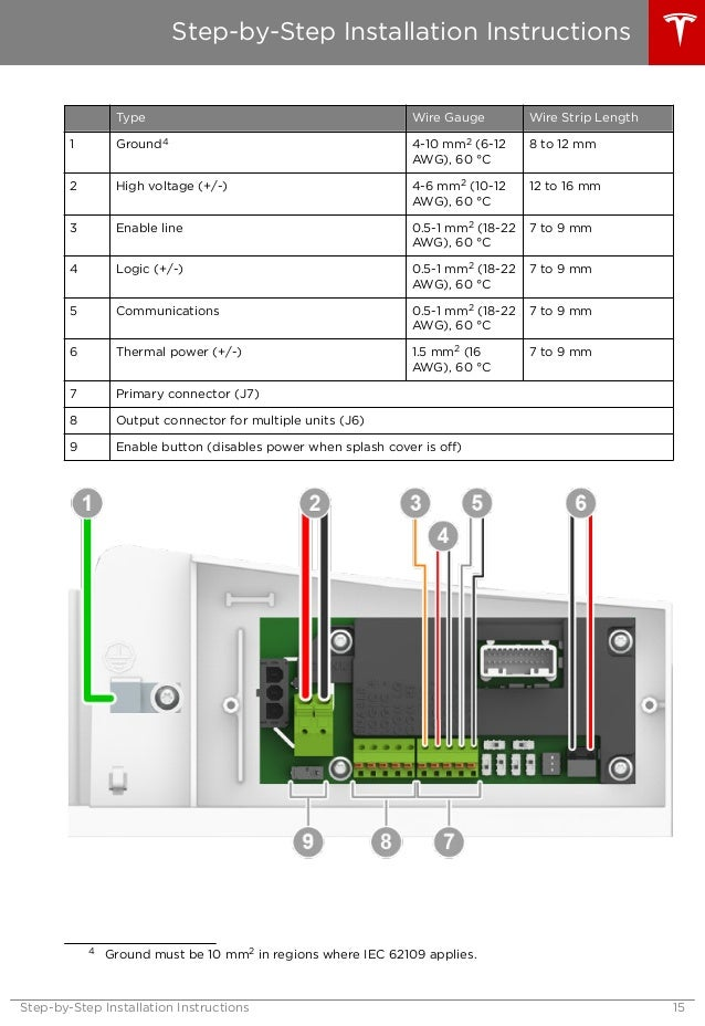 Powerwall installation and users manual online b 17 type wire gauge keyboard keysfo