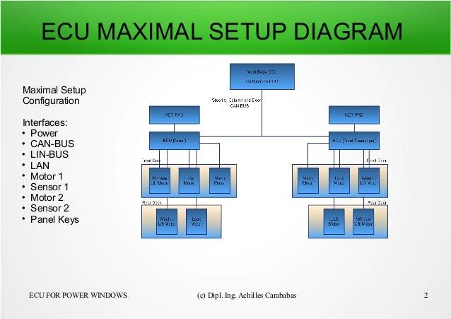 i o diagram ecu   15 wiring diagram images
