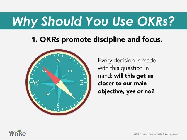 Why Should You Use OKRs? Every decision is made with this question in mind: will this get us closer to our main objective,...