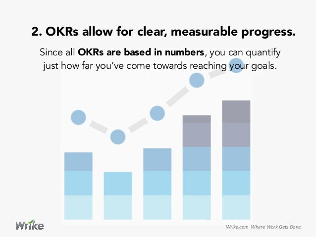 Wrike.com    Where  Work  Gets  Done.   Since all OKRs are based in numbers, you can quantify just how far you...