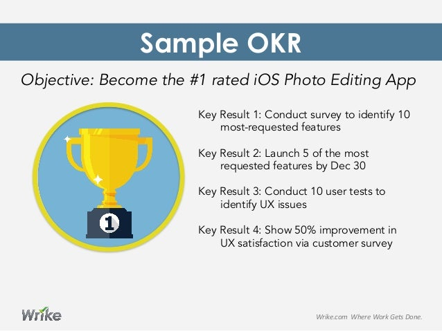 Sample OKR Objective: Become the #1 rated iOS Photo Editing App Key Result 1: Conduct survey to identify 10 most-requested...
